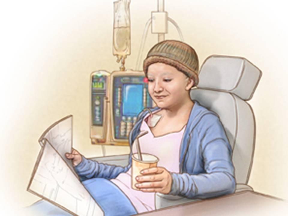 Afbeeldingsresultaat voor chemo